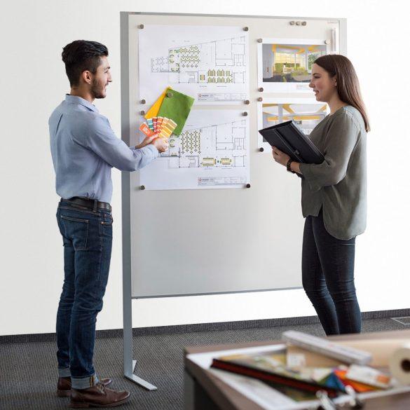 Panou Prezentare Neuland LW-11 Duo Combi, Tabla Whiteboard și Panou Textil, fetru Albastru Ocean