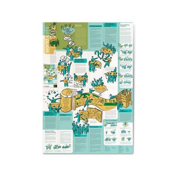 Learning Map No. 2 - World Café