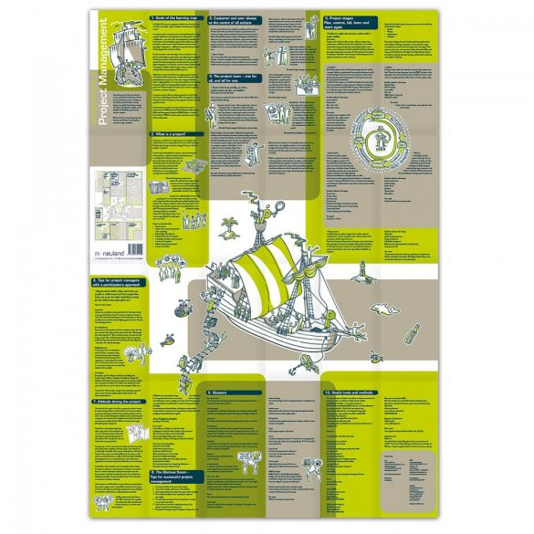 Harta Conceptuala 6 - Project Management - EN/DE