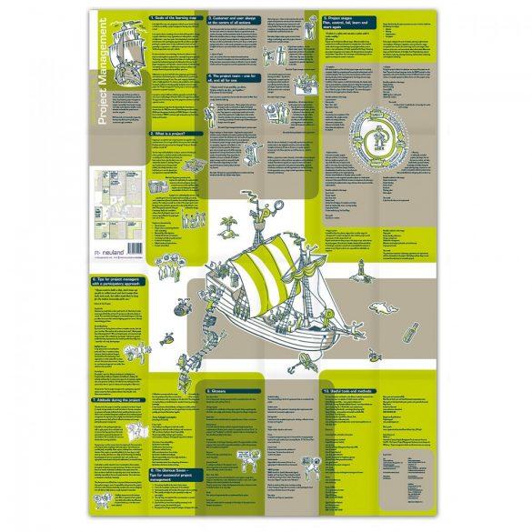 """Harta Conceptuala 6 - metoda """"Project Management"""" - EN/DE"""