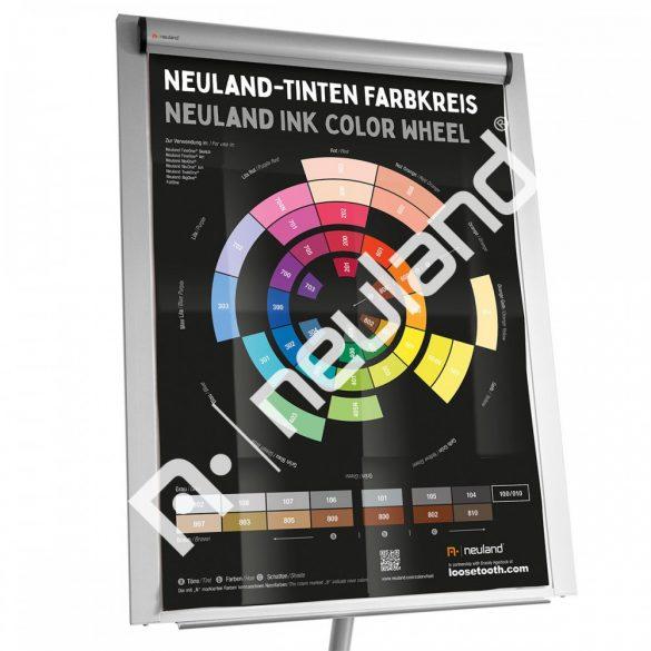 Poster Roata Culorilor, Neuland Ink Color Wheel